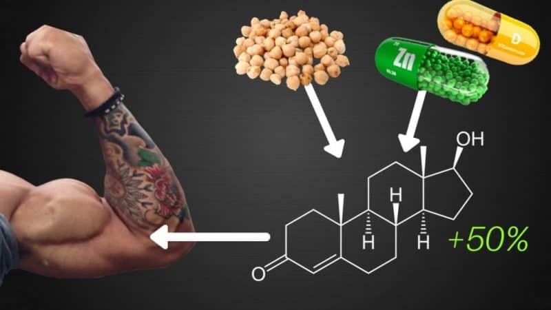 Как повысить уровень тестостерона: препараты и продукты